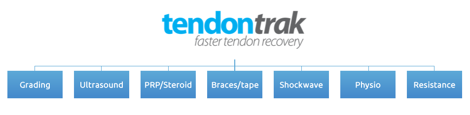 tendon_recovery